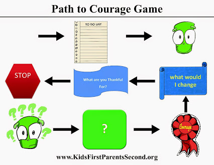 Path to Courage Completed!